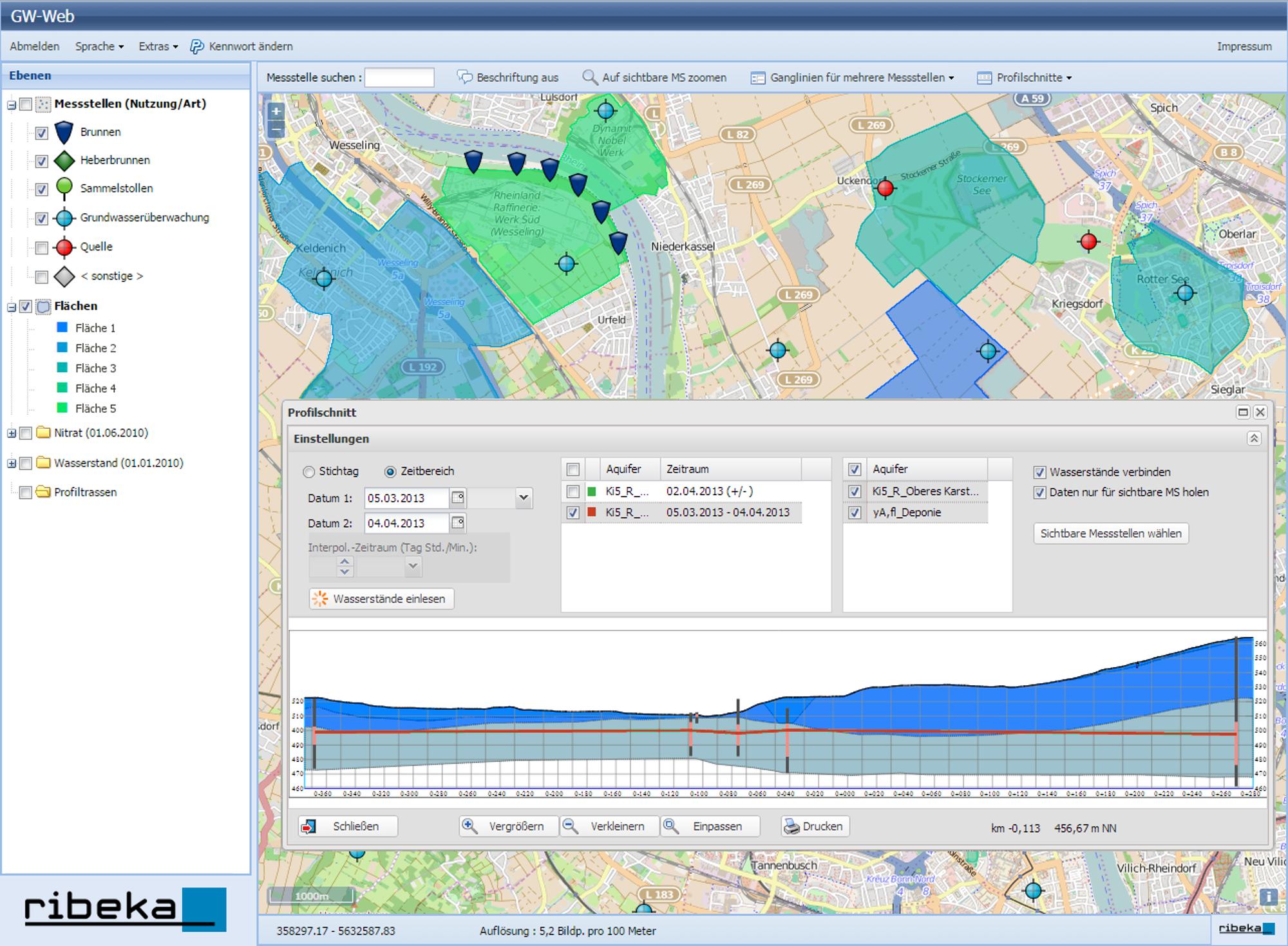 Abbildung 3: GW-Web – Kartendarstellung mit Messstellen, Flächen, Messwerten und Profilschnitten